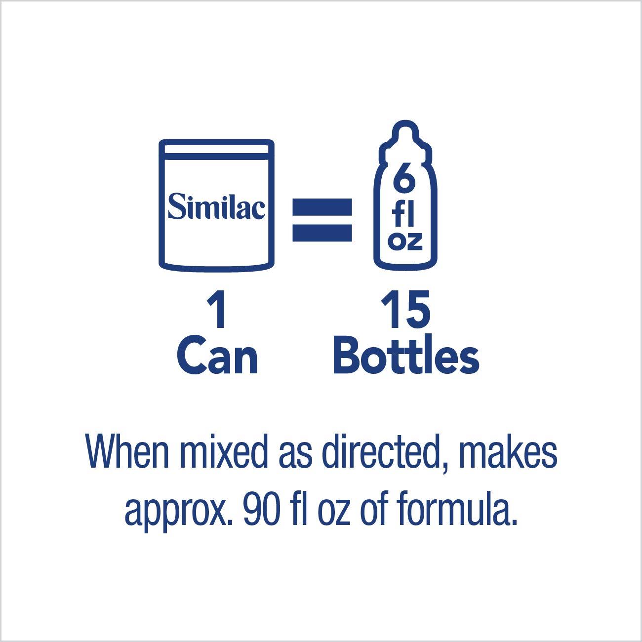 Similac Advance Infant Formula with Iron, Baby Formula, Powder, 12.4 oz (Pack of 6) by Similac (Image #9)