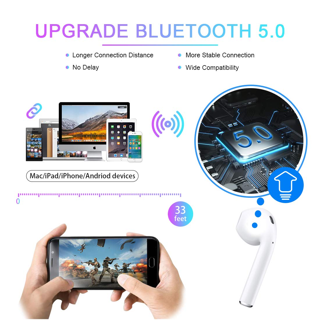 Wireless Earbuds Bluetooth 5.0 Headsets 3D Stereo Headphones with Fast Charging Case,Auto Pairing in-Ear Ear Buds IPX5 Waterproof Mini Sports Earphones for iPhone Apple Airpods Bluetooth Earbuds