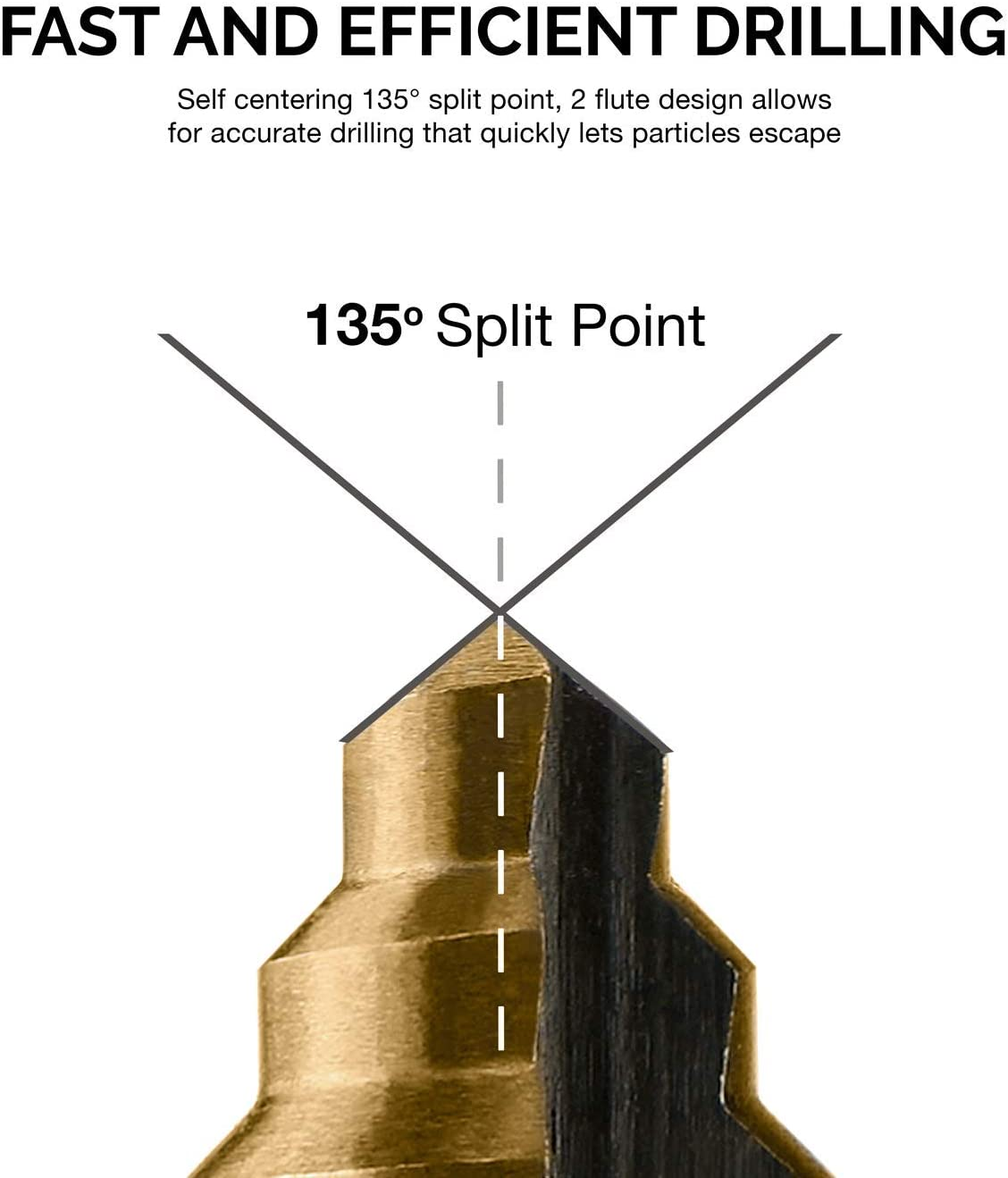 Total 50 Sizes Neiko 10197A Titanium Step Drill Bit Set High Speed Steel 5-Piece Set