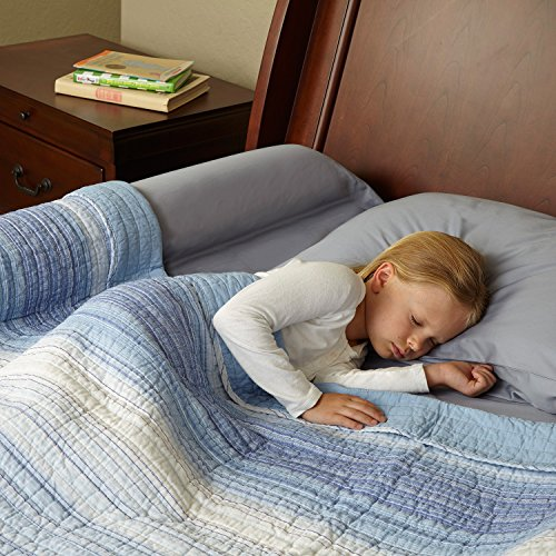 Franchise Herald, Franchise News, Information Tips and Datas,Top Best 5 toddler bed rail bumper for sale 2017,