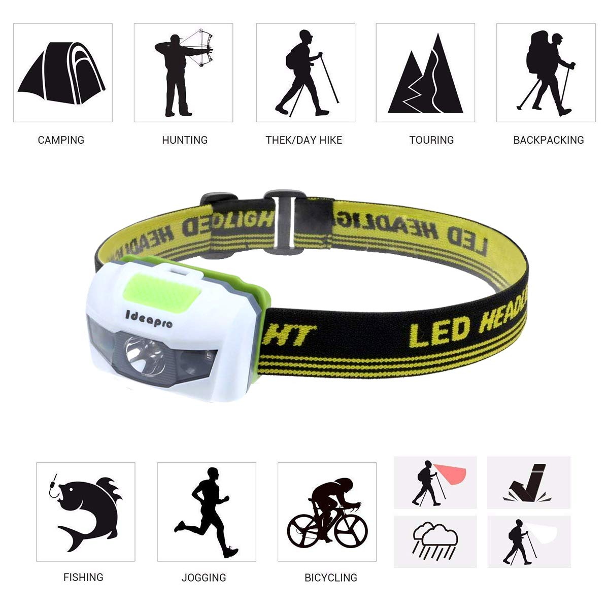 Ideapro LED Headlamp, 4 Lighting Modes Headlight, Battery Powered Headlamp Flashlight Brightest and Lightweight, Waterproof with Adjustable Headband and Flashing SOS Light for Camping Running 2 Pack by Ideapro (Image #5)