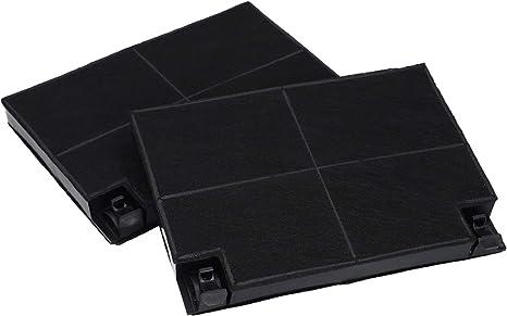 2 filtros de carbón activo para Whirlpool Bauknecht 481281728947 484000008781 Wpro CHF141 tipo D141 campana extractora: Amazon.es: Grandes electrodomésticos