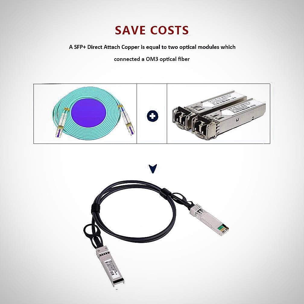 Mikrotik D-Link DAC Cable SFP-H10GB-CU1M,SFP+ Cable Compatible with Cisco Ubiquiti ZTE 10G SFP Netgear 1M 10GBASE-CU Passive Direct Attach Copper Twinax Cable