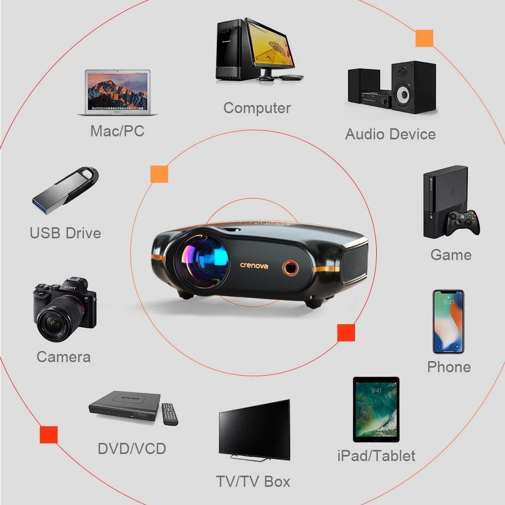 Crenova Mini proyector 480P y 720P: Amazon.es: Electrónica