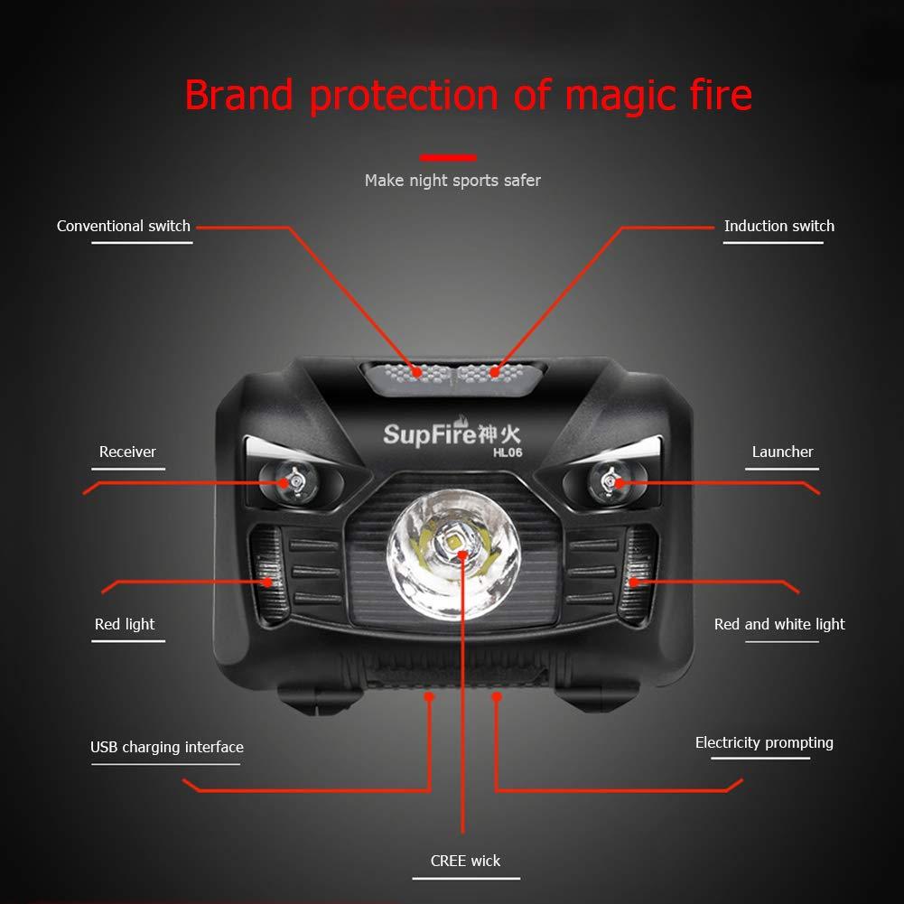Dreamitpossible SupFire HL06 Torcia da Testa con sensore di induzione XPE-R5 4 modalit/à 700 lm Ricaricabile Tramite USB per Campeggio allaperto