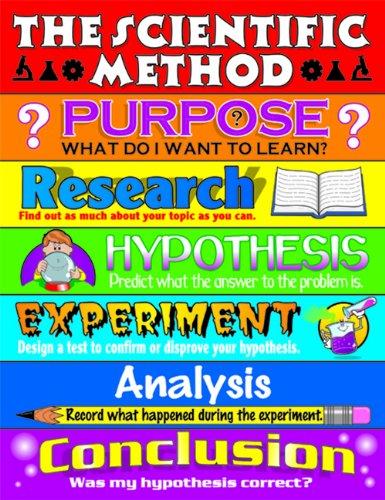 (Carson Dellosa The Scientific Method Chart (6060) )