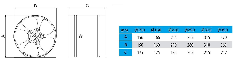 Kanall/üfter f/ür Dauerbetrieb. 160 aRwS-160mm; 185 m3//h 250 315,350 mm 210 STAHL Axial Rohrl/üfter Zuluft//Abluft Rohrventilator L/üfter Geh/äuse aus verzinktem Stahl Gr/ö/ßen w/ählbar: 150
