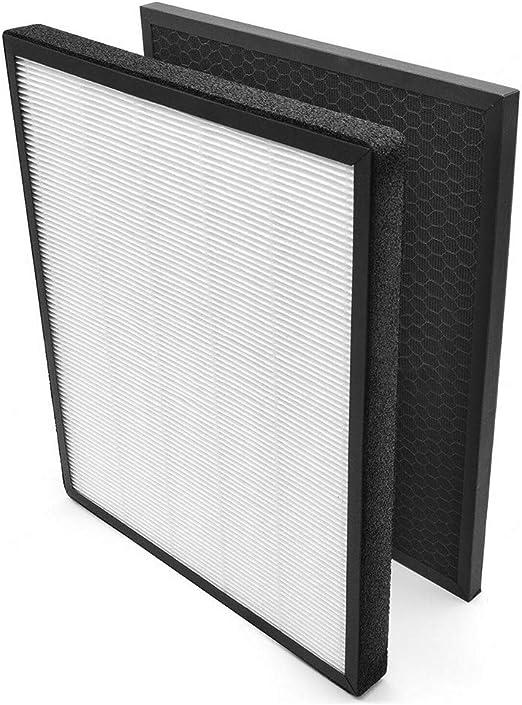 WuYan Juego de filtros Levoit LV-PUR131 purificador de Aire, Accesorios de Filtro de carbón Activado: Amazon.es: Hogar