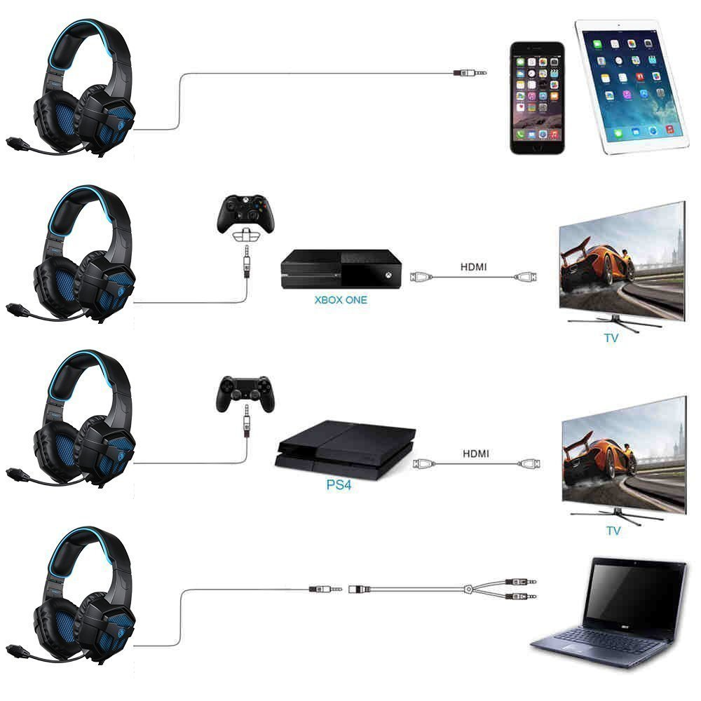 SADES SA-708 GT Gaming Headset Stereo Headphone for Xbox One PS4 PC Laptop W//Mic