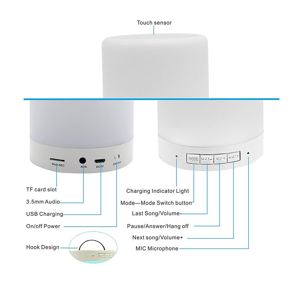 LK&smart Night Light with Bluetooth Speaker, Smart Touch Sensor Bedside Lamp, (Dimmable 3 Level Warm White Light & Six Color Changing RGB, Micro SD supported) (new design)