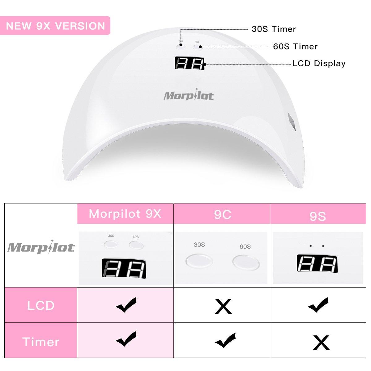 UV Nagellampe, Morpilot 24W UV-LED-Nageltrockner, Lichthärtungsgerät mit Timer und Automatische Sensor Portable Nageltrockner trocknen schnell Gel Nagellack Lampe