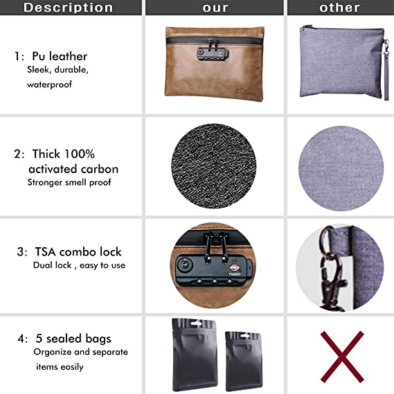 9.6 inch Travel Chopsticks Storage Pipe Case Box Bag Carrier Tube Cover C