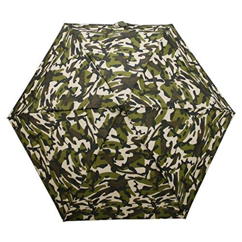 Totes Mini Umbrellas