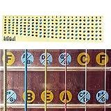 Icarekit Guitar Neck Fretboard Note Fret Stickers Labels Decals Learn Fingerboard