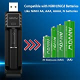 ANVOW Smart AAAA Battery Charger with 2 Counts