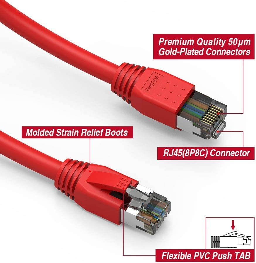 GOWOS Cat8 SFTP Ethernet Cable 35 Feet - White 2000MHz 40 Gigabit//Sec High Speed LAN Internet//Patch Cable 24AWG Network Cable with Gold Plated RJ45 Snagless//Molded//Booted Connector
