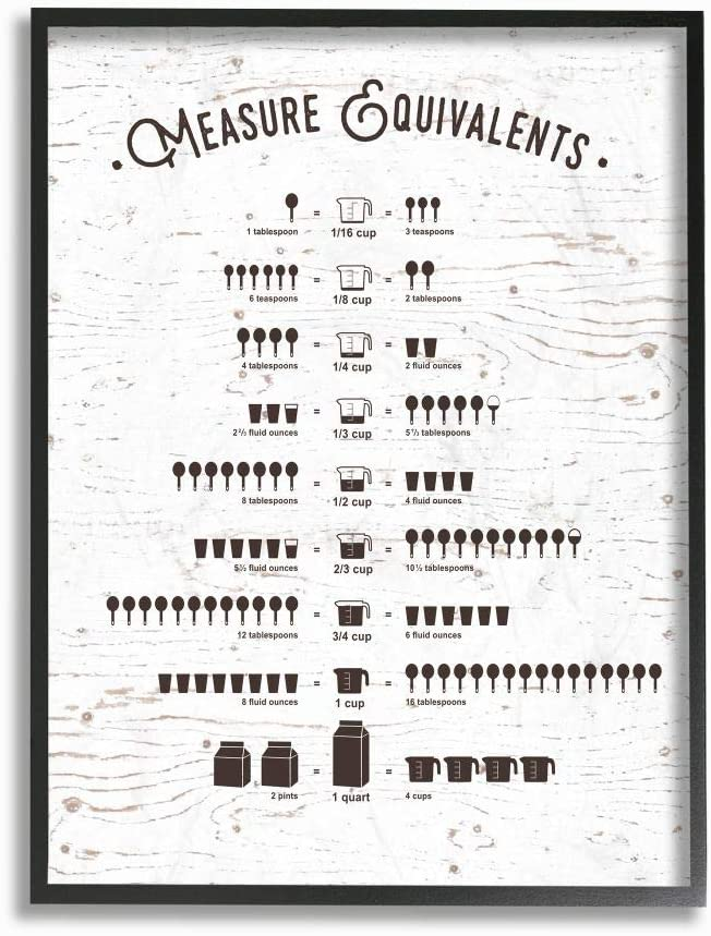 The Stupell Home Decor Collection Measure Equivalents Cheat Sheet Framed Giclee Texturized Art