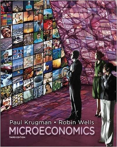 Microeconomics third edition 9781429283427 economics books microeconomics third edition third edition fandeluxe Gallery