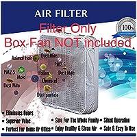 NWE Box Fan Filter, Microfiber Fan Filter, 20 Inch Box Fan Filter Including Velcro tabs, 60 Day Filtration (Set of 2): Box Fan Not Included