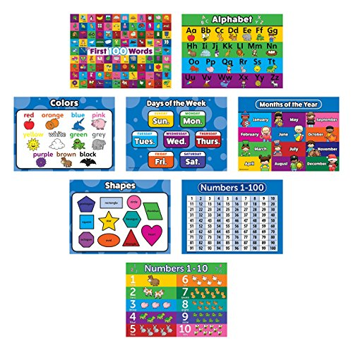 Set of 8 Kids Educational Placemats - ABC - Alphabet, Numbers 1-10, Shapes, Colors, Numbers 1-100, Days of The Week, Months of The Year, Toddler and Preschool Learning Place Mats -