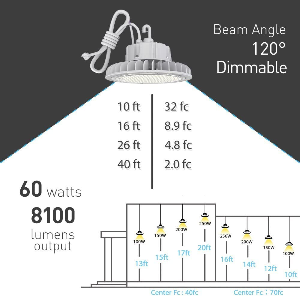 HYPERLITE White Fixture High Bay LED Lights 250W 4000K 33,750lm CRI80 1-10V Dimmable 5 Cable with 110V Plug Hanging Hook Safe Rope UL//DLC Approved for Shopping Mall Stadium Exhibition Hall