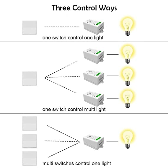 Breezesmile Lights Switch Receiver, Simple Wired-in 4 Wire ...
