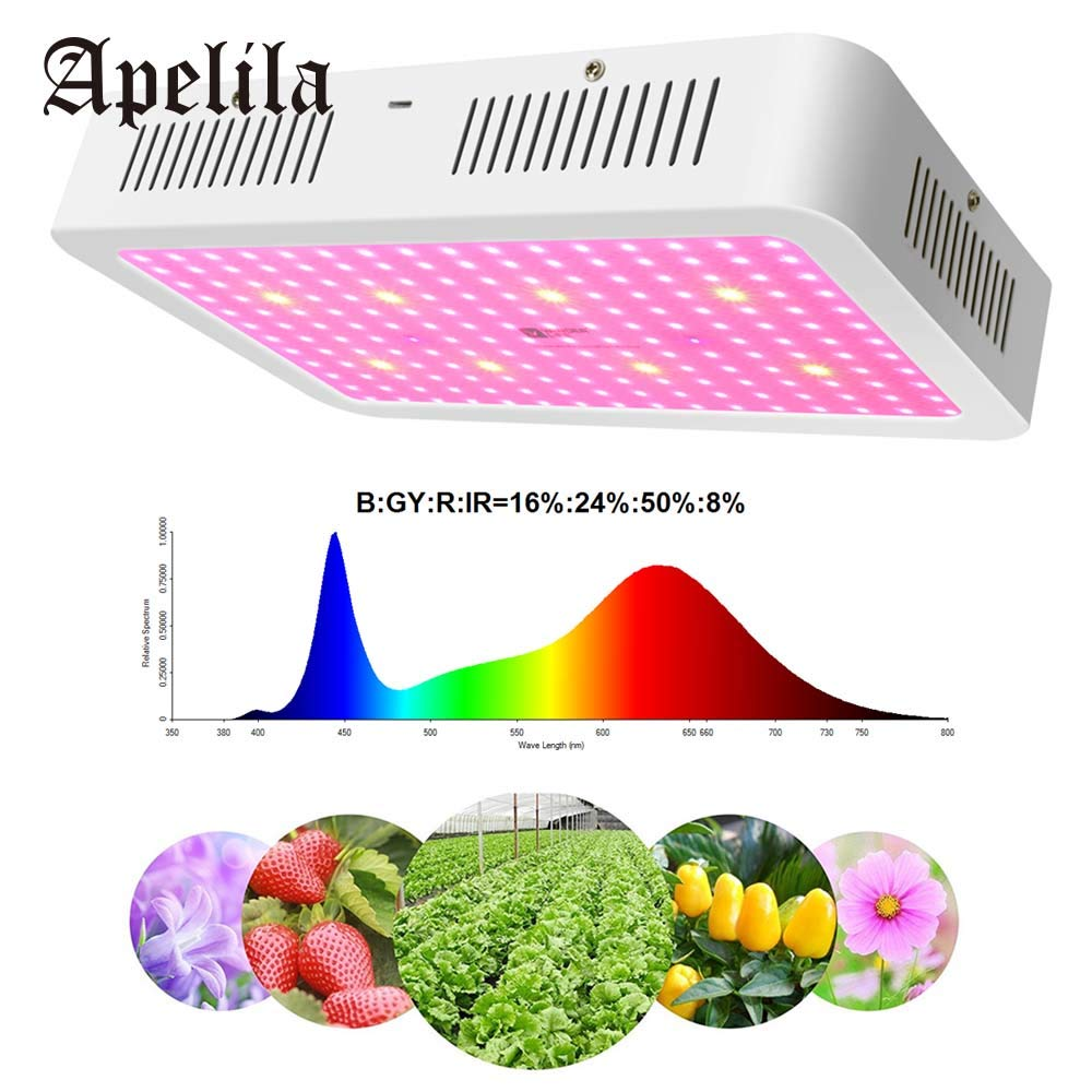 LED Grow Light 2000W – Apelila New Version Full Spectrum Led Growing Lamp for Hydroponic Indoor Plants Veg and Flower 240 LEDs