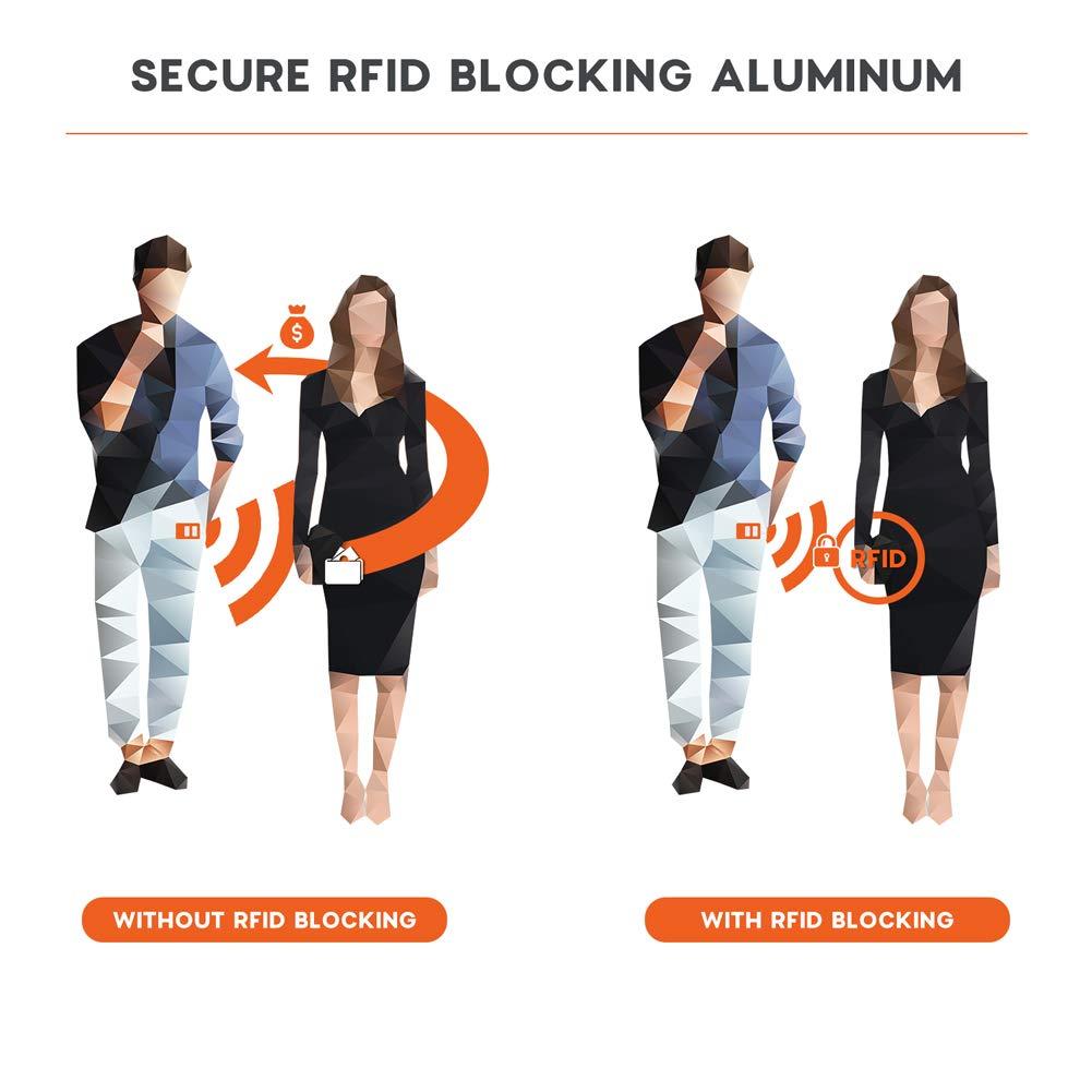 Lungogo RFID Credit Card Holder Minimalist Slim Wallet Front Pocket Card Organizer Automatic Pop Up Design Aluminum Metal Holds 5 Card (Black) by LUNGOGO (Image #5)