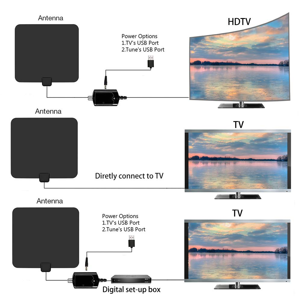 HDTV Antenna, 2019 New Indoor Digital TV Antenna 60-90 Miles Range, Amplifier Signal Booster Support 4K 1080P UHF VHF Freeview HDTV Channels-Support All Television by BEFORE (Image #2)