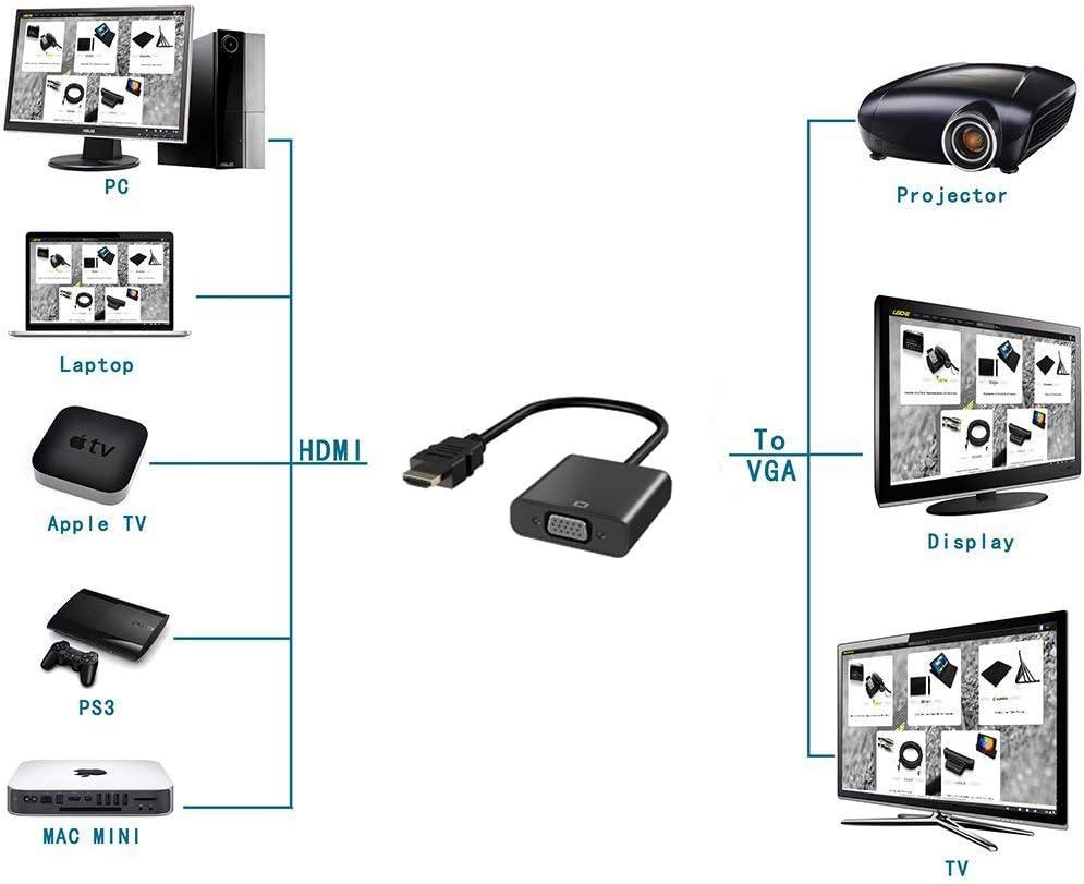 HDMI a VGA, Joney 1080P HDMI a VGA adaptador convertidor (macho a hembra) para PC Laptop Power-Free, Raspberry Pi portátil, proyector, HDTV, Xbox STB Blu-Ray DVD: Amazon.es: Electrónica