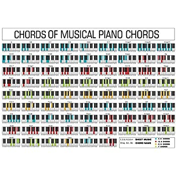 61hJXcLBxSL._SL500_AC_SS350_ amazon com large piano chord chart poster perfect for students