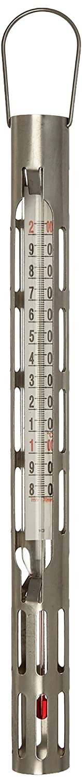 Matfer Bourgeat 250331 Candy Thermometer