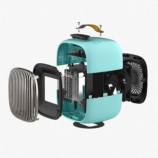 EXAB Hornos Electricos | 1500W 750W PTC Ventilador De Cerámica 2 ...