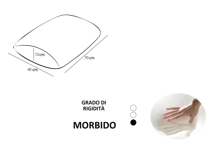 NOVEDAD Almohada viscoelástica VENIXSOFT Nube, 70cm x 40cm x 13cm doble uso un lado espuma de memoria y un lado Olmosoff, forro transpirable en la viscosa ...