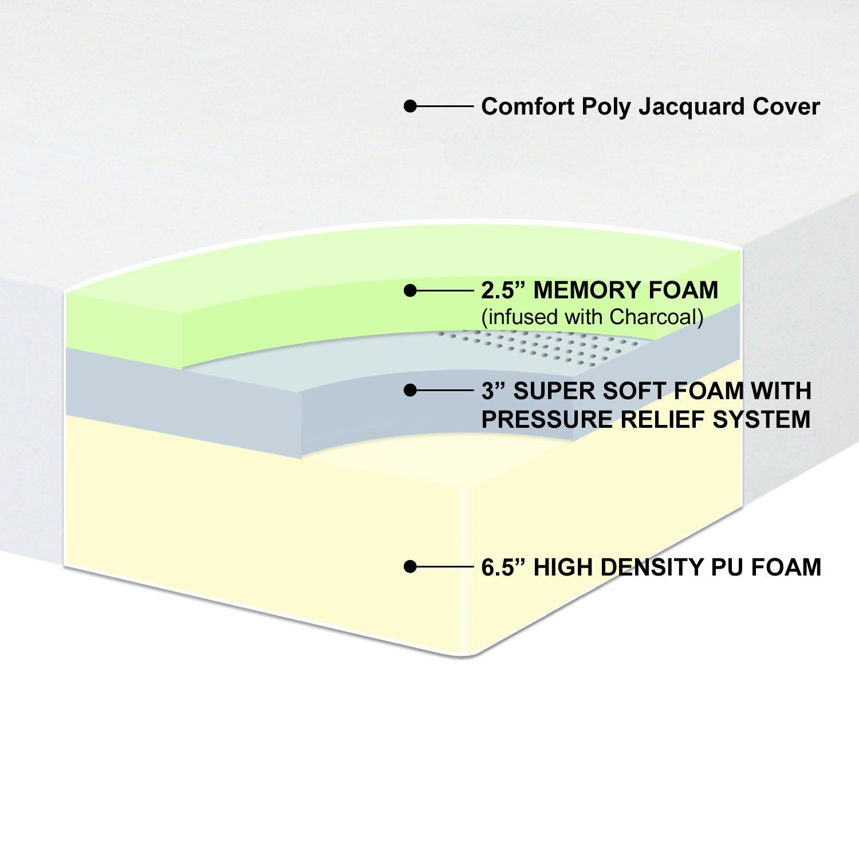 amazoncom best price mattress 12inch memory foam mattress full kitchen u0026 dining