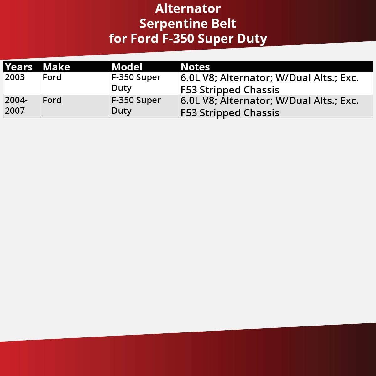 Gates FleetRunner Micro-V Serpentine Belt for 1999-2003 Ford F-350 Super de