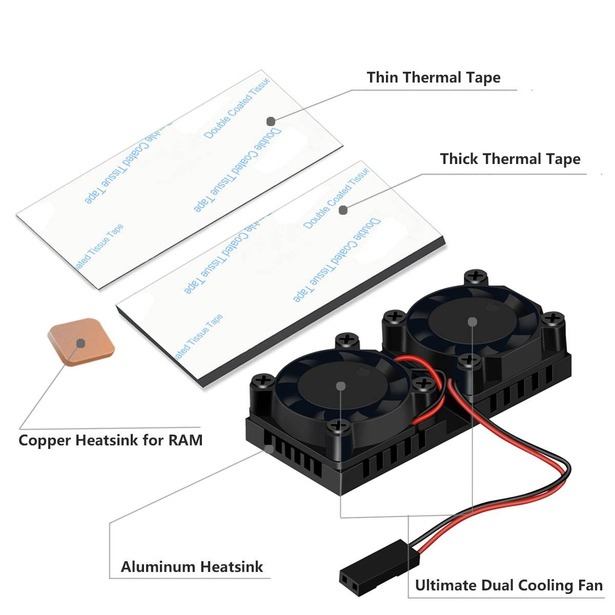 Raspberry Pi Fan Iuniker Heatsink Dual Circuit Board Cooling Replacement Kit And Ram Copper For 3 Model B 2 Not