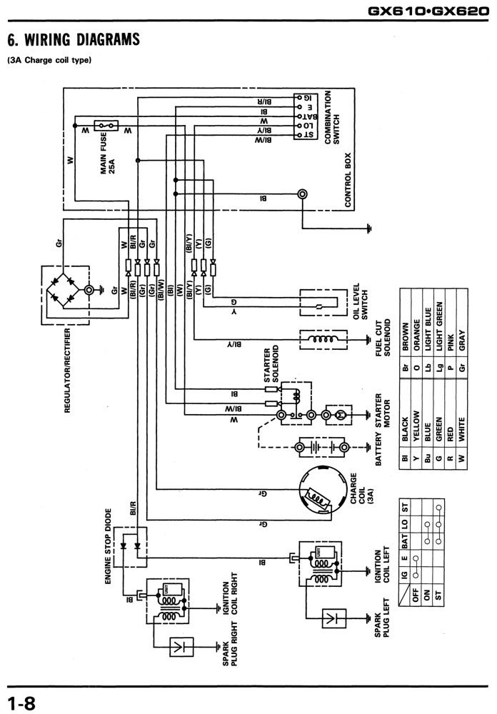 wiring diagram honda gx620 auto electrical wiring diagram u2022 rh focusnews co