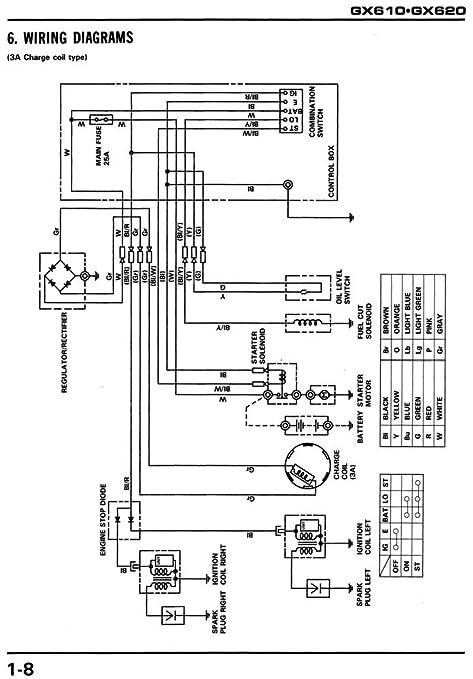 amazon com honda gx610 gx620 k0 engine service repair shop manual rh amazon com Honda GX610 Carburetor Honda GX610 Wiring- Diagram
