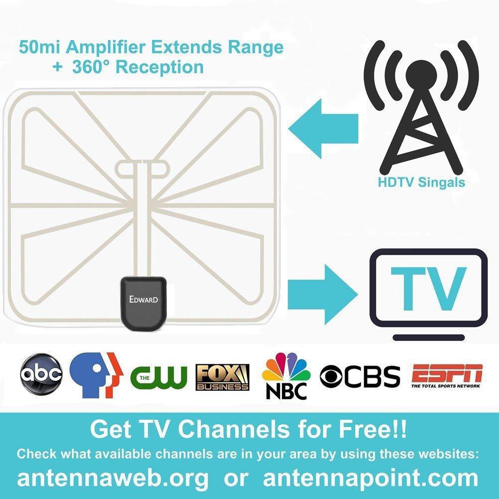 Antena amplificada interior, hasta 80-160 km, con amplificador, con potenciador creativo y ajustable, corriente eléctrica, muy delgada, suave: Amazon.es: ...