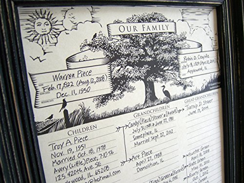 Family tree descendant charts 2-per-order gifts for men, women, mother/father in-laws, grandparents, sisters, brothers, birthday, reunion favors (30% Finish Recycled Vellum)