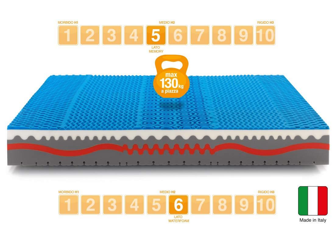 Marcapiuma - Colchón viscoelástico Individual Memory 80x180 Alto ...