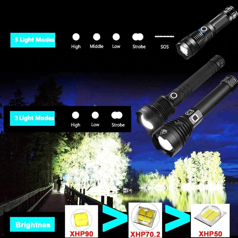 Handheld Light LED Flashlight Zoom USB Rechargeable Power Display Powerful Torch for Jogging Hiking Walking (Color : A) G