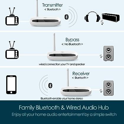 Bluetooth 5 0 Transmitter Receiver, Viflykoo 164ft Long Range 3 in 1