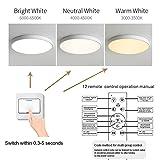Round Led Ceiling Light Fixtures - 24inch LED Flush
