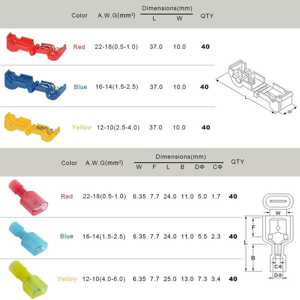 ... eléctricos de empalme rápido y nailon totalmente aislado macho para desconexión de pala Kit 22-16/16-14/12-10: Amazon.es: Industria, empresas y ciencia