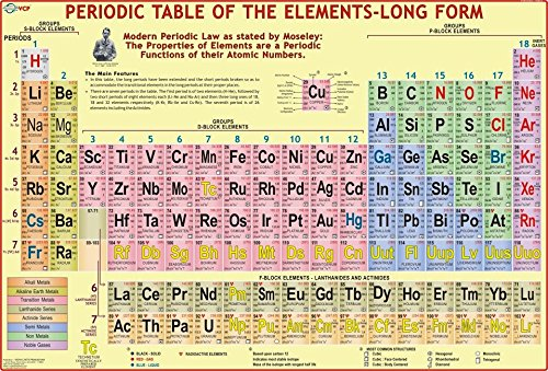 Periodic Table of Elements - Wall Chart