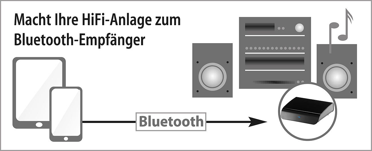 auvisio bluetoothadapter audio adapter bta 350 ax mit amazon de elektronik
