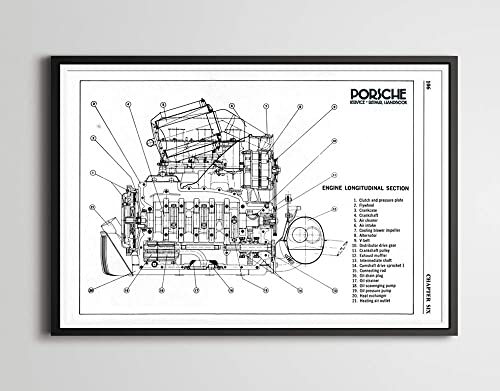 Amazon.com: Porsche 911 Engine Diagram POSTER! (24