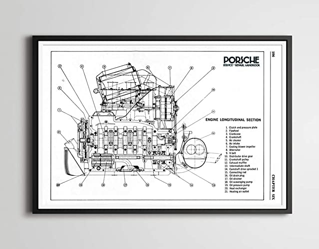 Excellent Amazon Com Porsche 911 Engine Diagram Poster 24 X 36 Or Smaller Wiring Digital Resources Cettecompassionincorg